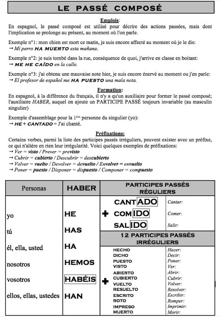 Conjugaisons Espagnoles